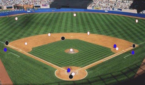 Lanzador  Pitcher  Receptor  Catcher  Primera Base Segunda Base