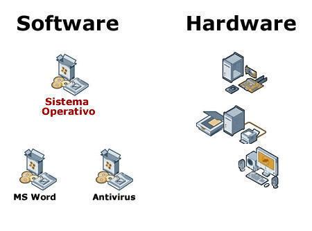 Que es una computadora?